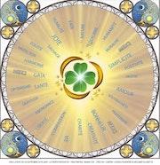 Spiritualité - montage - équilibre….