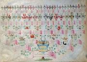 Stammbaum Franz Reinhard von Gemmingen, 63 Wappendarstellungen, 17/18 Jhdt. !. Thomas Kern