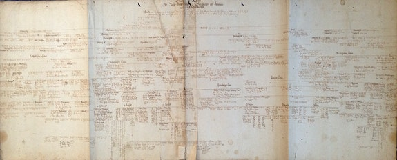 Handschriftlicher Stammbaum, Rittergeschlecht von Gemmingen, Ende 18. Jhdt..  Thomas Kern