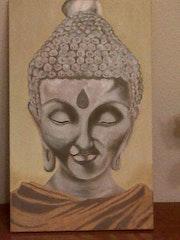 Buda Meditación.
